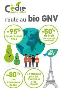 BIO GNV - les enjeux
