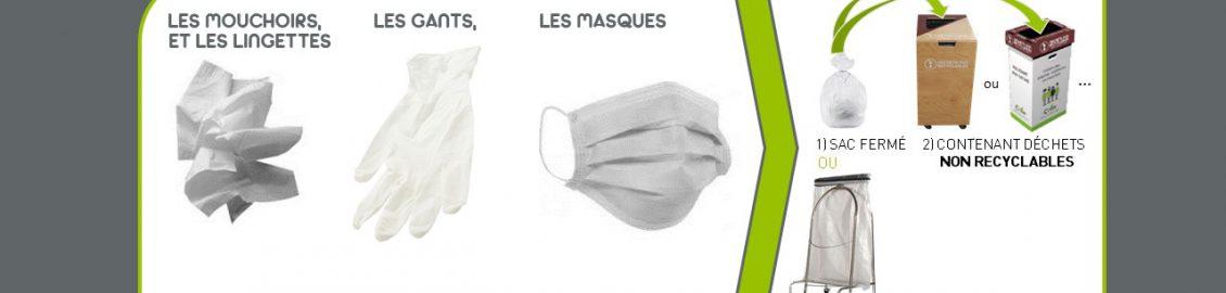 affiche où jeter masques, gants, mouchoirs