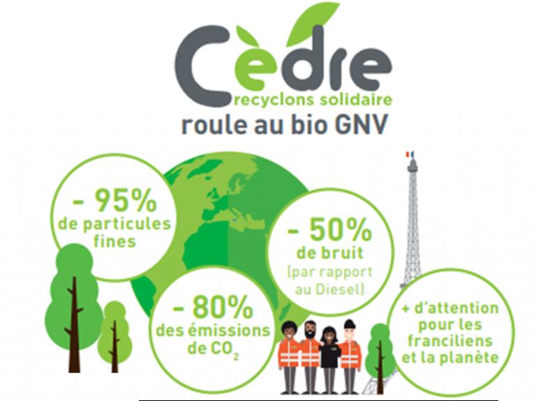 Cèdre roule avec des camions au bio GNV réduction impact carbone