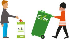 recyclez avec CEDRE